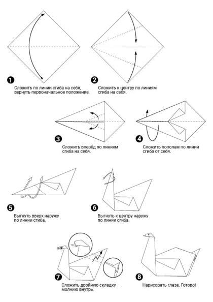 Пошаговая схема оригами поделки из бумаги лебедь скачать или распечатать