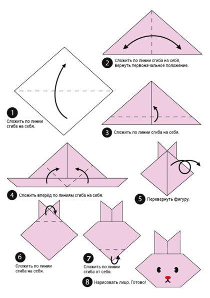 Поделки из бумаги оригами пошаговая схема зайца скачать или распечатать